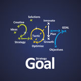 Goal strategy 2017 color blue background. Goal strategy 2017 ideas strategy tactic innovate plan  color blue background vector Stock Photo