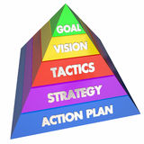 Goal Vision Strategy Tactics Action Plan Pyramid Stock Images