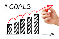 Goals Chart Concept. Hand drawing Business Goals Chart with marker on transparent wipe board Royalty Free Stock Images