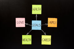Goals Concept on Blackboard. Goals concept made with sticky notes on blackboard Stock Photo