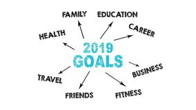 2019 goals concept. Chart with keywords and icons stock video footage