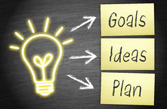 Goals, ideas and plans. Goals, ideas, plans concept image with light bulb and arrows pointing to the keywords on a chalkboard royalty free illustration