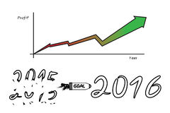 Goals For new year 2016 Concept to make profit better than 2015. (with graph stock illustration
