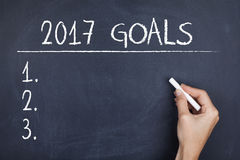 Goals for new year 2017 list concept. Goals, aspirations, resolutions, plans for new year 2017 list in office on chalkboard royalty free stock photos