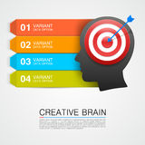 Goals with target information Royalty Free Stock Photo