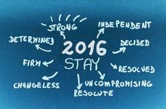 Golas op het Verblijf van 2016 op blauw karton wordt geschreven dat Royalty-vrije Stock Foto