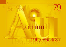Gold aurum. Element from periodic table Royalty Free Stock Photography