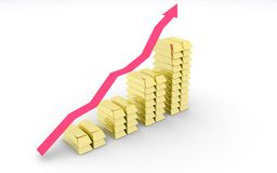 Gold bar graph Royalty Free Stock Photo