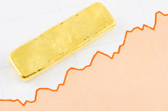 Gold bar on the price chart Royalty Free Stock Photo
