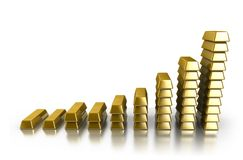 Gold Bars. Showing exponential growth Royalty Free Stock Image