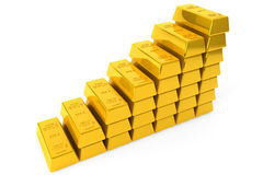 Gold bars. Stack of Gold bars on a white background Stock Photography