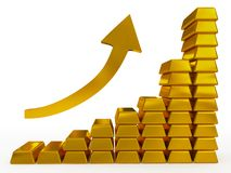 Gold bars chart Royalty Free Stock Photos