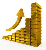 Gold bars chart Royalty Free Stock Photography