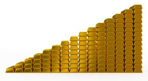 Gold bars chart Royalty Free Stock Image