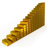 Gold bars chart Royalty Free Stock Images