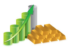 Gold bars and graph Royalty Free Stock Photography