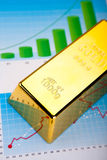Gold bars with a linear graph, ambient financial concept Stock Photography