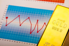 Gold bars with a linear graph, ambient financial concept Royalty Free Stock Photo