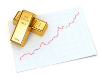 Gold bars on price chart Royalty Free Stock Image
