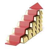Gold Bars with Red Arrow. Arrow up with Gold Bars  isolated on a white background. 3d render Royalty Free Stock Photography