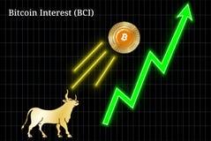Bullish Bitcoin Interest BCI cryptocurrency chart vector illustration
