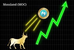 Gold bull, throwing up Mossland MOC cryptocurrency golden coin up the trend. Bullish chart vector illustration