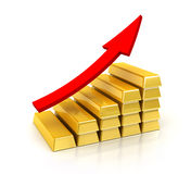 Gold bullions chart Stock Image