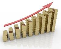 Gold Chart on white background Stock Image