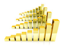Gold charts Stock Image