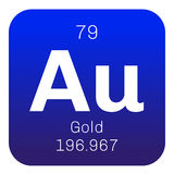 Gold chemical element. Gold, chemical element. One of the least reactive chemical elements. Colored icon with atomic number and atomic weight. Chemical element Royalty Free Stock Photography