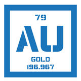 Gold chemical element. Gold, chemical element. One of the least reactive chemical elements. Colored icon with atomic number and atomic weight. Chemical element Royalty Free Stock Photo