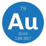 Gold chemical element. Gold, chemical element. One of the least reactive chemical elements. Colored icon with atomic number and atomic weight. Chemical element Stock Images