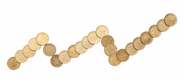 Gold Coin Graph Royalty Free Stock Photography