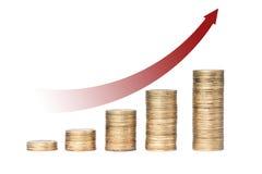 Gold Coins forming a Bar Graph Stock Photos