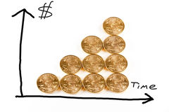 Gold coins forming a graph. Graphical picture of the rising price of gold using gold coins to form the graph itself royalty free stock photography