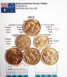 Gold coins on gold price article background Royalty Free Stock Images