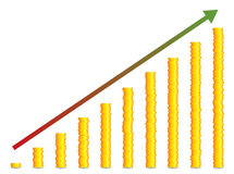 Gold Coins Graph stock images
