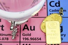 Gold Futures Royalty Free Stock Photo