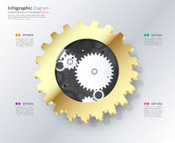 Gold gear infographic with sample text. engineering infographic Royalty Free Stock Photography