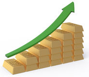 Gold growth chart Royalty Free Stock Photography