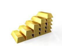 Gold ingot. 3d imeage of fine gold ingot Royalty Free Stock Images