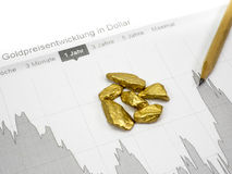 Gold and market analyze Royalty Free Stock Photos