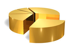 Gold pie chart stock images