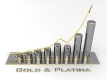 Gold & platina graph Stock Image