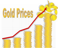 Gold Price Chart Royalty Free Stock Photo