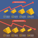 Gold with price chart infographic Stock Photo