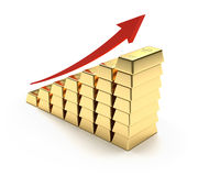 Gold price concept. 3D concept with gold bars and graph Stock Image