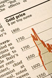 Gold price Stock Photography