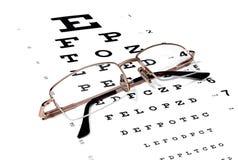 Gold-rimmed eyeglasses  on the Snellen eye chart Stock Images