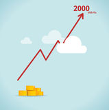 Gold is Rising. To 2000 again. Vector illustration Stock Photography